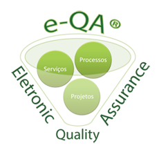 e-QA – Quality Assurance Via Internet
